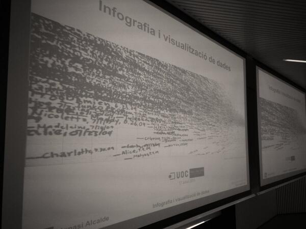 Thumbnail for #UOCmeet: Infografia i Visualització de Dades