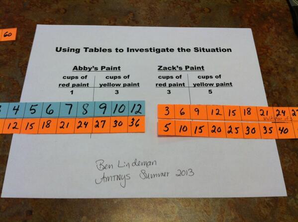 Thumbnail for AMTNYS 2013 Summer Math Conference