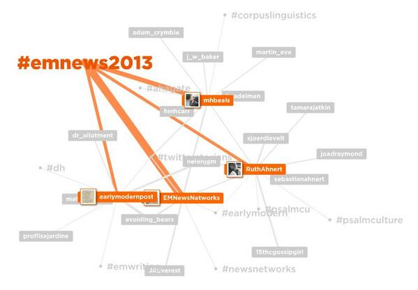 Here's a mentionmap of tweeters at our #EMnews2013 conference, and their connections. Blog etc to follow! #networks pic.twitter.com/ckKgbIKQsi