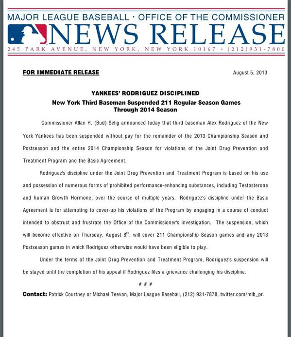 It's official. Alex Rodriguez is suspended for 211 games, will appeal. More details: bit.ly/14dYBbN / pic.twitter.com/0jlixceWQ2