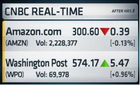 Thumbnail for Jeff Bezos To Acquire the Washington Post