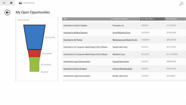 Ability to Drilldown into your Sales Pipeline with #msdyncrm 2013 mobile client pic.twitter.com/vmxrbFg4iJ