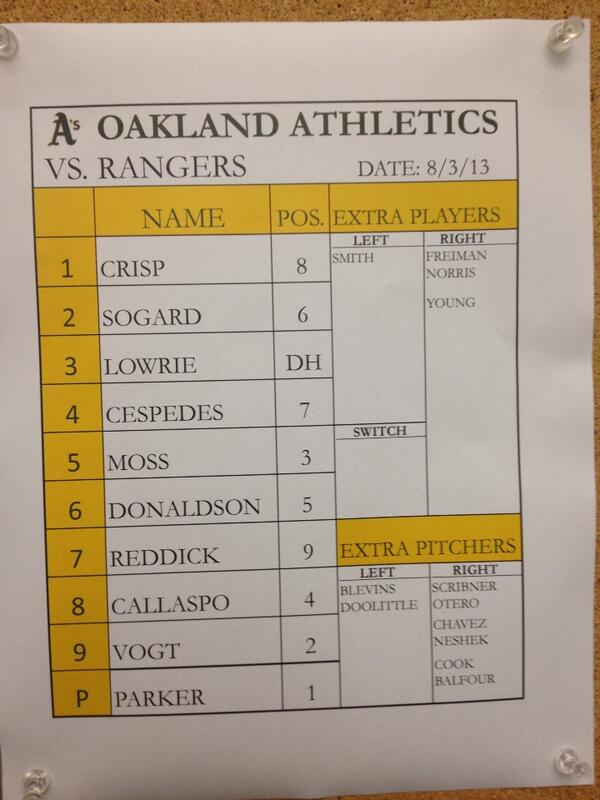 The #Athletics lineup for today's game against the #Rangers. pic.twitter.com/XY8vvwfcUs