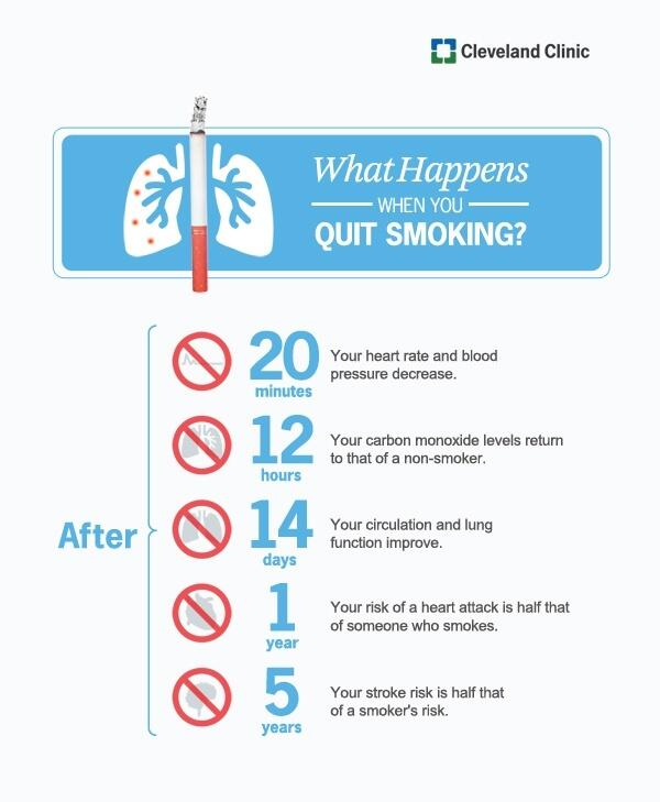 how to make your lungs stronger after quitting smoking
