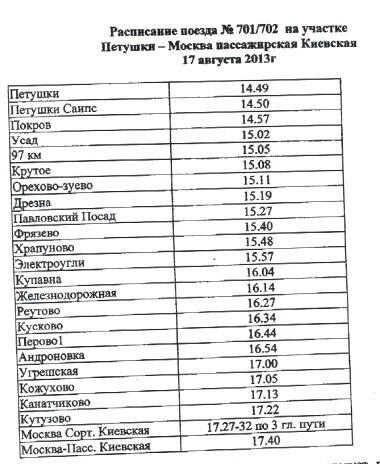 Электрички расписание реутов владимир