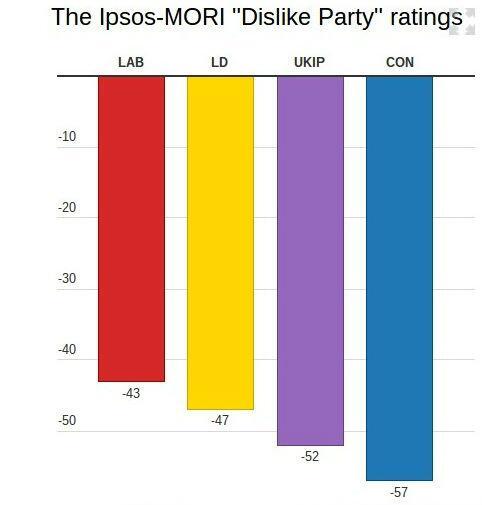 Latest polls - Page 5 BRtidoJCUAM124z