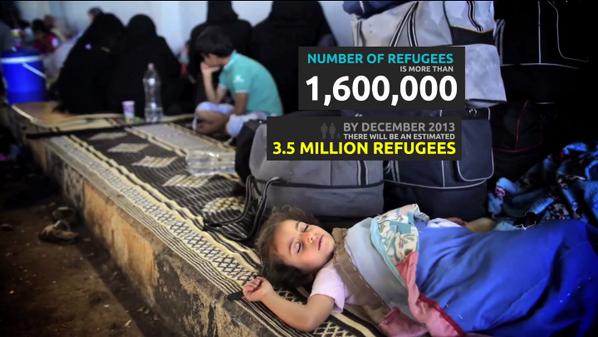 "This World Humanitarian Day, don't forget millions facing ""worst humanitarian crisis since Rwanda."" #Syria #WHD2013 """
