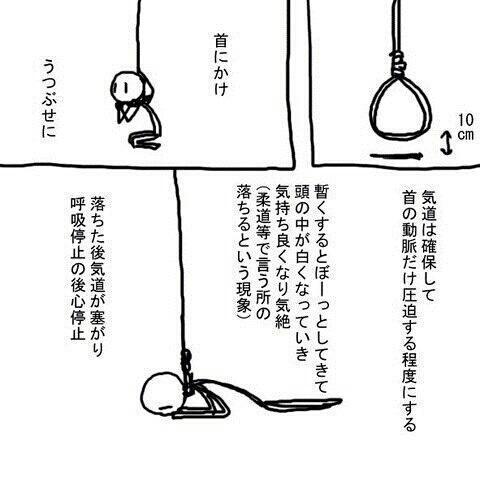 一番楽 自殺