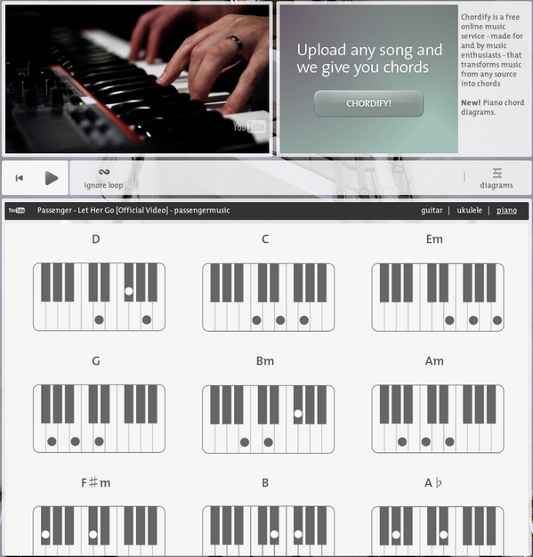 "Piano piano chords diagram : Chordify on Twitter: ""Yes yes yes, Piano chord diagrams are here ..."