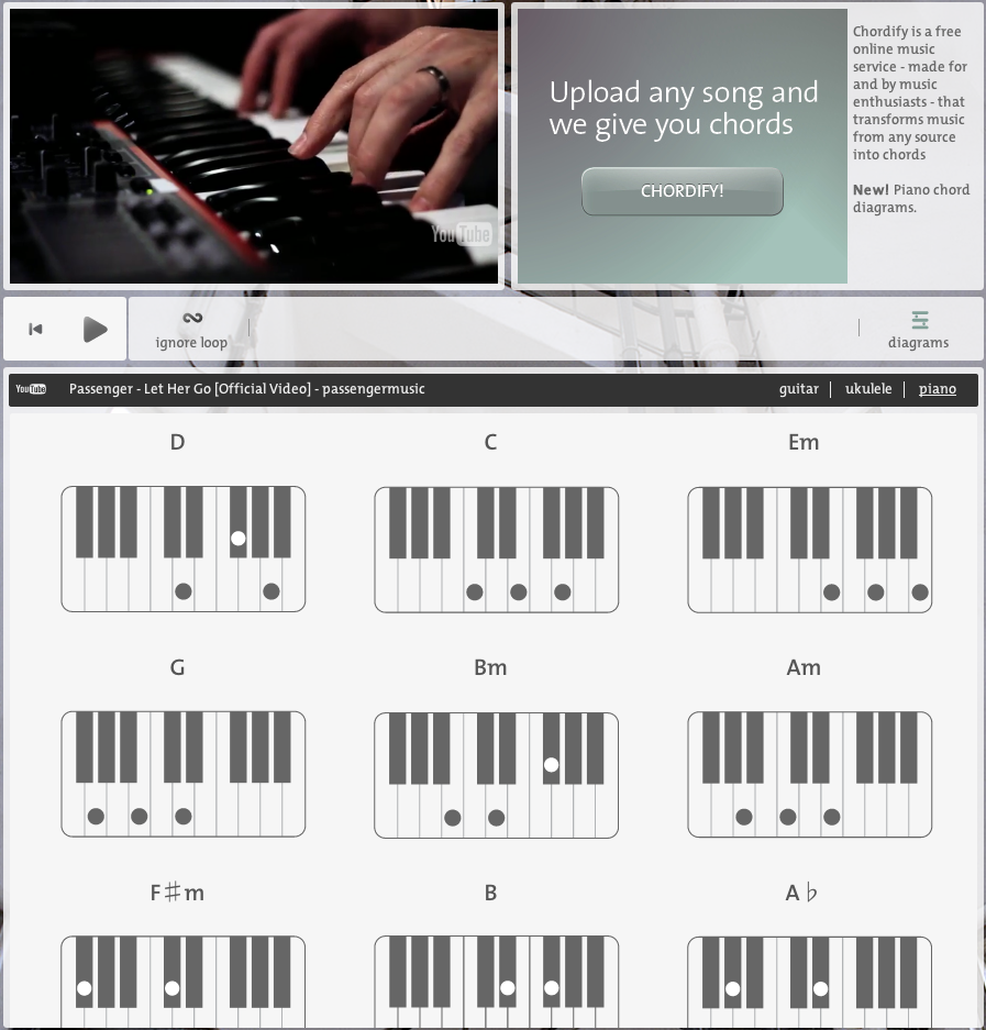 Chordify on twitter yes yes yes piano chord diagrams are here chordify on twitter yes yes yes piano chord diagrams are here head over to chordify to jam along with passenger httptg7vqatyeet hexwebz Image collections