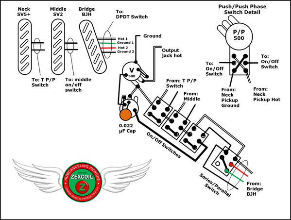2 p90 wiring diagram zexcoil zexcoil pickups on twitter  our strat p ups under a p90  zexcoil zexcoil pickups on twitter