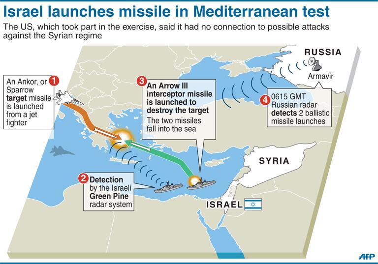 Actualités au Moyen Orient - Page 39 BTQmP0zCEAAWNuO