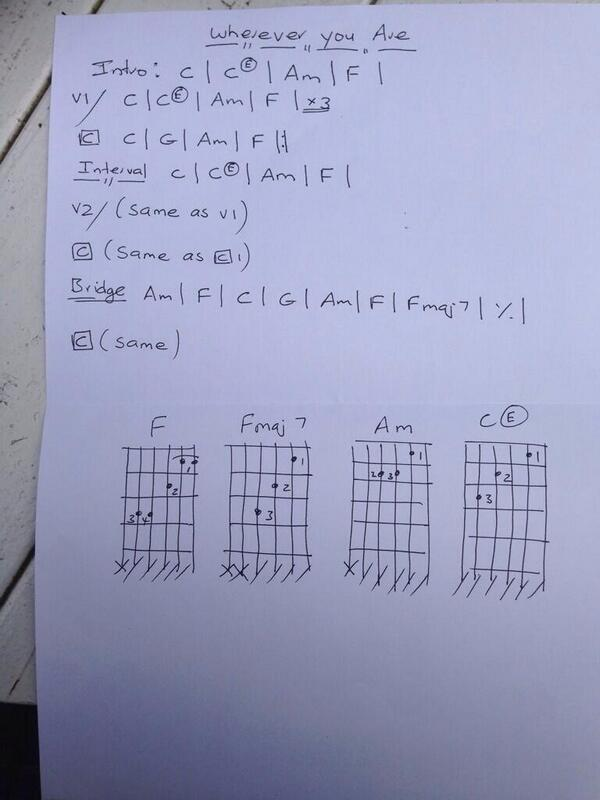 5sos Updates On Twitter Wherever You Are Acoustic Guitar Chords