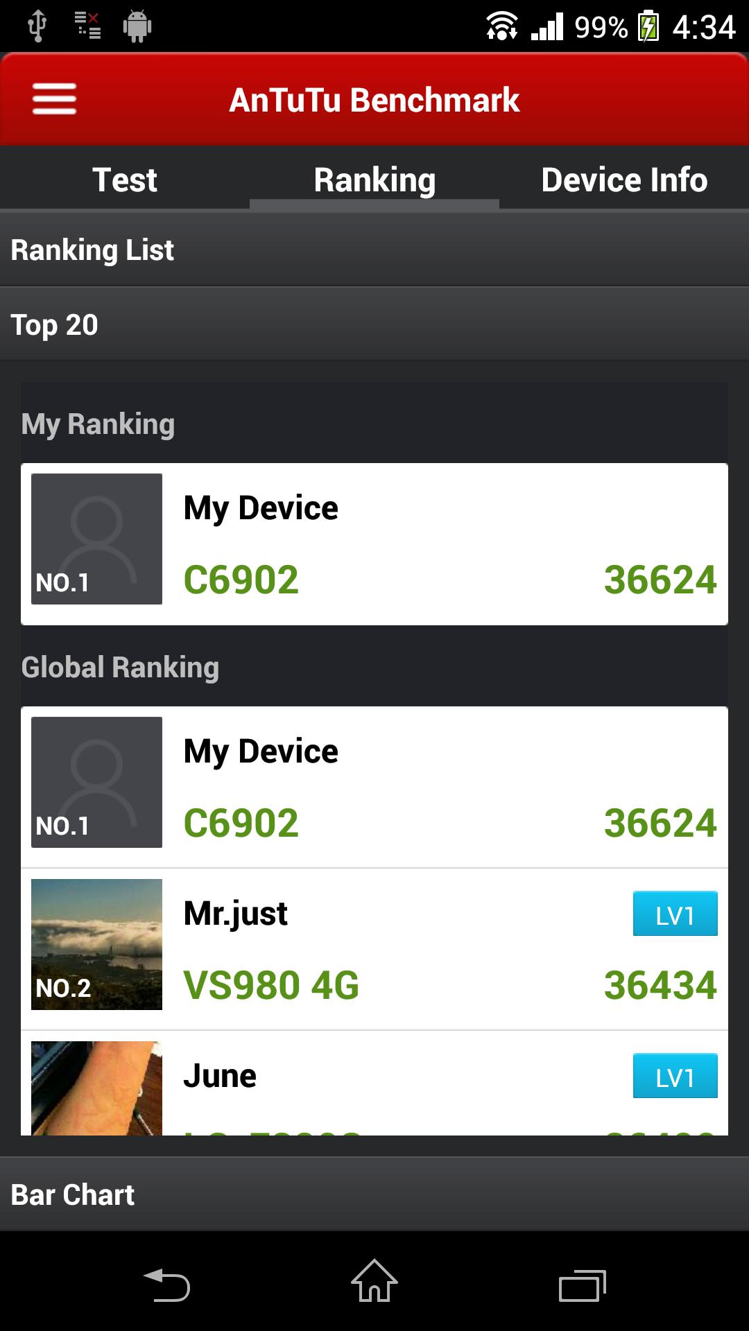 Xperia Z1 scores 36624 in AnTuTu Benchmark
