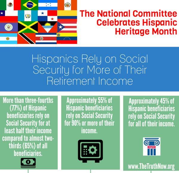 Thumbnail for Hispanic Heritage Month