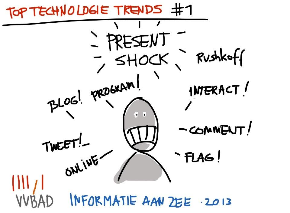Twitter / hochstenbach: Top Technologie Trends #1 : ...