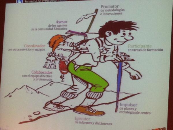 Las funciones de los orientadores educativos con una imagen gráfica #OrienTapasChat http://twitter.com/Tuitorientador/status/379195624417005568/photo/1