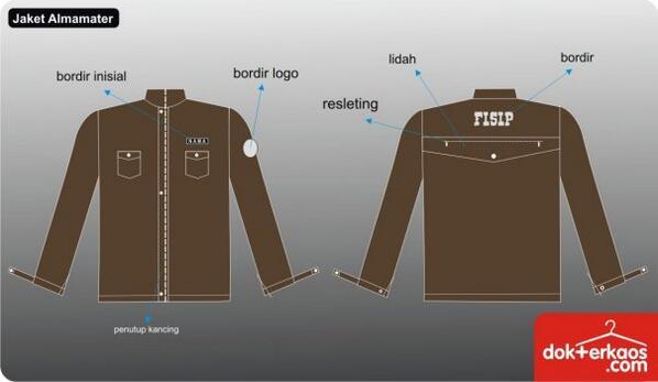 71 Desain Jaket Inisial Terbaik