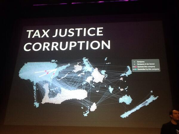 Open Data: visualizing for tax justice #OKCON http://twitter.com/Competia/status/379869397310918656/photo/1