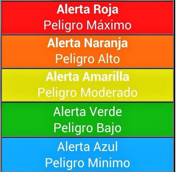 Fernanda familiar on twitter quot niveles de alerta por colores conoce