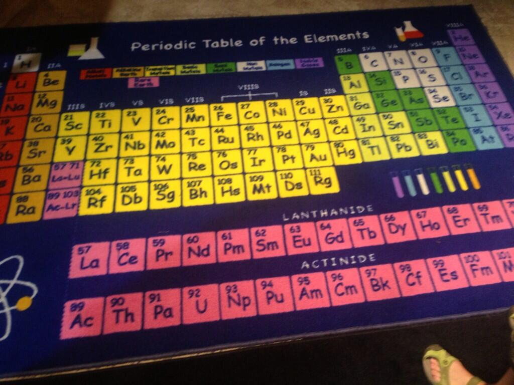 Joshua neudel on twitter periodic table of elements rug yes and joshua neudel on twitter periodic table of elements rug yes and where do i get one httptn5hd73d5nk gamestrikefo Images