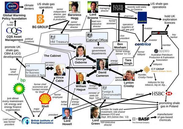 Is this another Tory scandal brewing? (Part 1) - Page 24 BUzHcEiCIAAygNZ