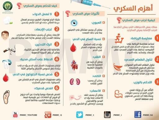 كيف تتحدى مرض السكر