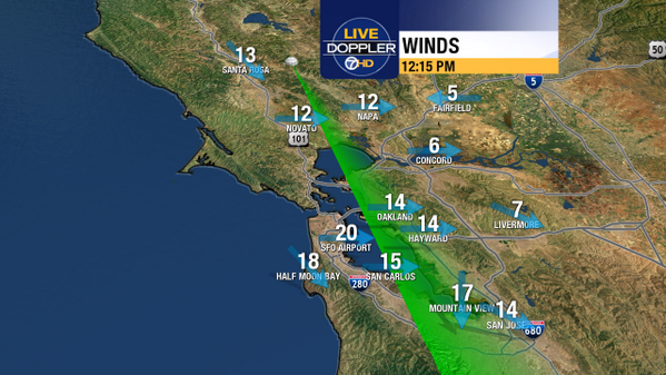 #BayArea becoming breezy, winds gusting to 19mph at Crissy Field. #americascup Other current wind gusts http://twitter.com/MikeNiccoABC7/status/382946522687483905/photo/1