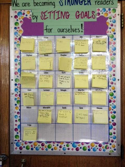 Meghan Hargrave On Twitter A5 S Using An Interactive Goal Chart While R If They Finish Set A New One Tcrwp Http T Co Tbx6lyxzww
