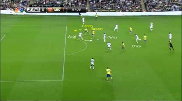 BVRI3qxCQAEN1L0 Wengerball! All 21 passes for Serge Gnabrys Arsenal opener v Swansea [video]