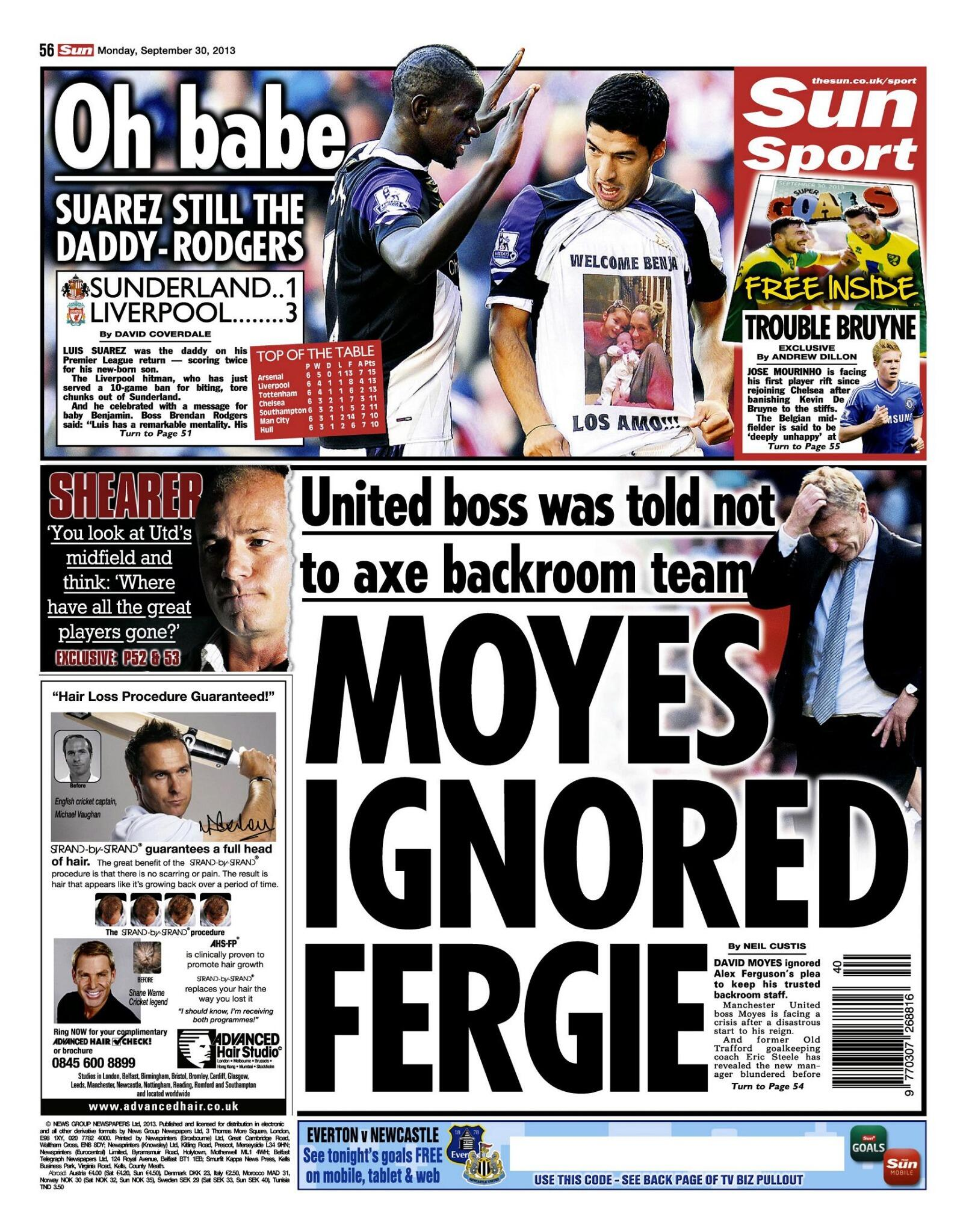 David Moyes ignored Sir Alex Ferguson by axing old backroom team at Manchester United [Sun]