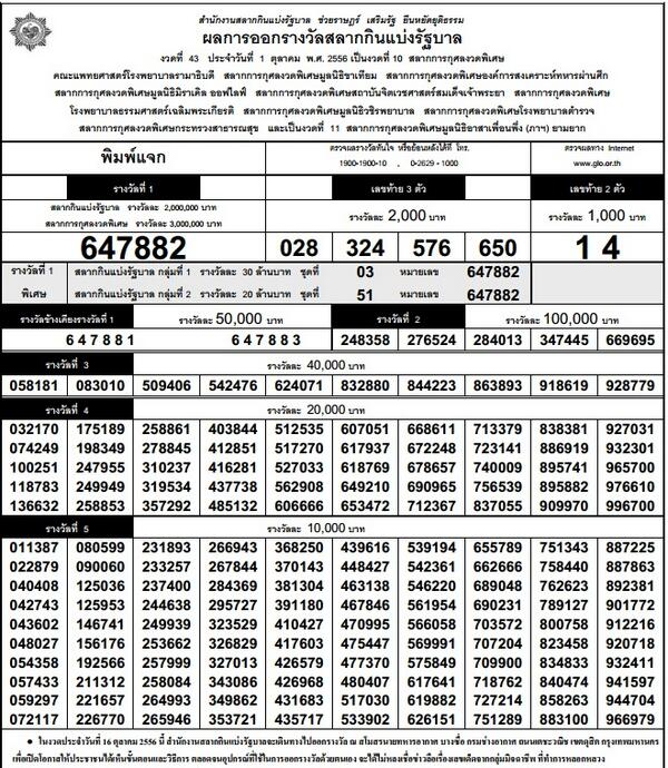 Top Five Thailand Lottery Result October 1 2017 / Fullservicecircus