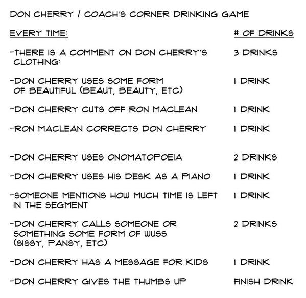 Dillon Wijay On Twitter Time For The Don Cherry Drinking Game Http T Co Bc4zvomopf