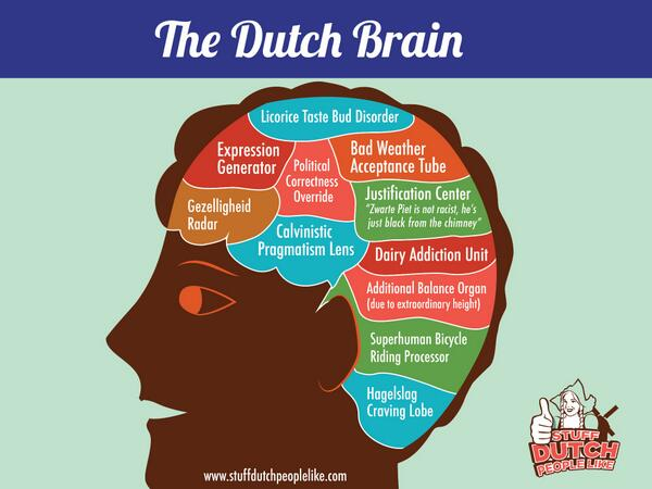 Image result for dutch people
