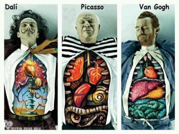 ピカソとゴッホとダリの内臓