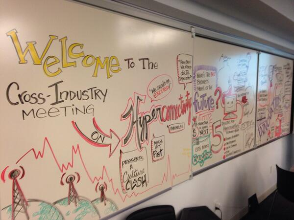 Thumbnail for #WEF Cross-Industry Meeting on Hyperconnectivity