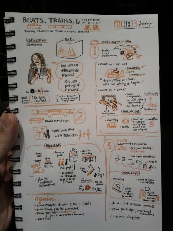 #Sketchnotes of @kathikaiser's insightful #mwux session on lab & field testing. Now I want to go to a spy store! http://twitter.com/justsomeguy/status/391223817143869440/photo/1