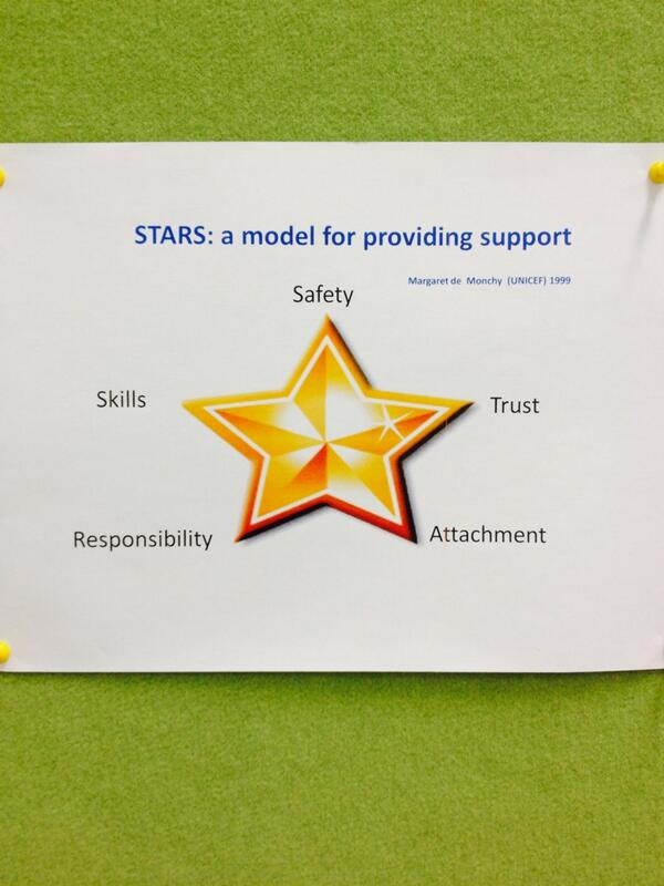 This is displayed as a reminder as to how we can best support refugee students #PSTchat http://twitter.com/valdezcin/status/387512222643011584/photo/1