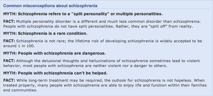 demystifying common misconceptions about schizophrenia Myths, not facts, influence how people view schizophrenia contrary to their  portrayal in the media, individuals with schizophrenia are able to live relatively.