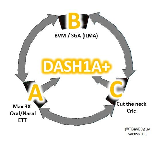 @smaccteam Airway ABCs plan updated, color scheme nod to #smaccGOLD (aka batman edition) DASH-1A HT @UCAirCareDoc http://twitter.com/TBayEDguy/status/388428748556480513/photo/1