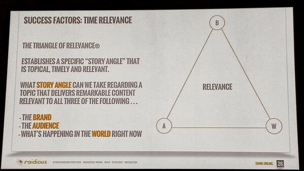 Triangle of Relevance - @raidious