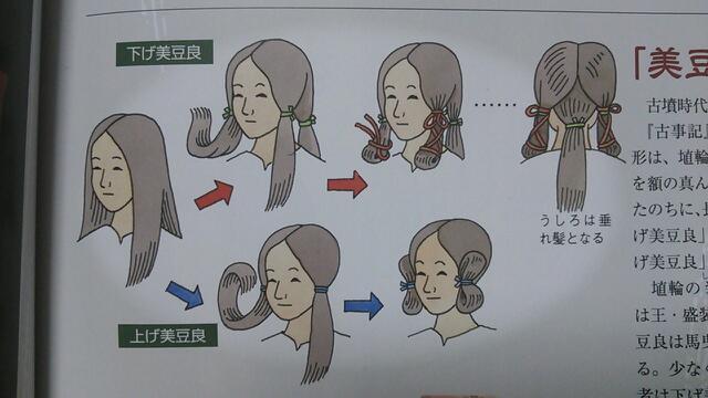 装束小ネタ】みづら篇~『角髪』...