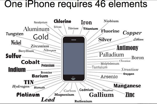 An iPhone has 46 different chemical elements... http://t.co/4A3tupUud6