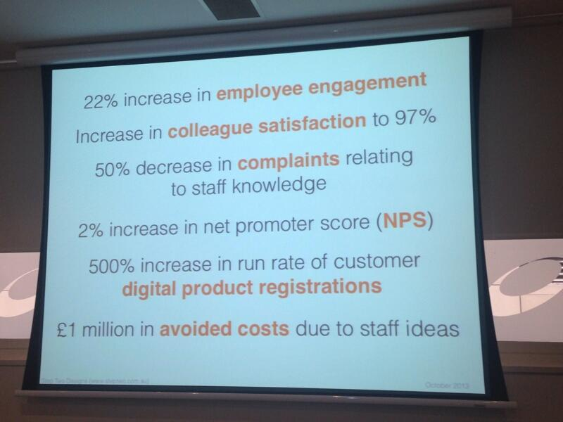 22% increase in employee engagement. Increase in colleague satisfaction to 97%. 50% decrease in complaints relating to staff knowledge. 2% increase in net promoter score (NPS). 500% increase in run rate of customer digital product registrations. 1 million pounds in avoided costs due to staff ideas.