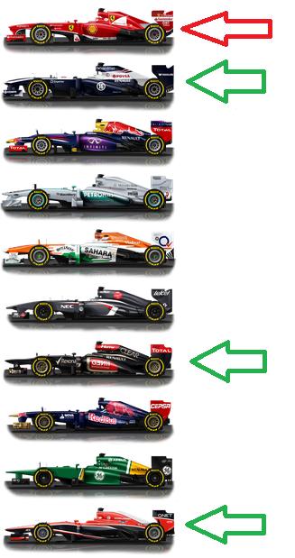 BAJAS EN F1 (Inmolador - Nash - Ximo) Y EN GP2 (Nico) BWtGRNkCAAA4emx