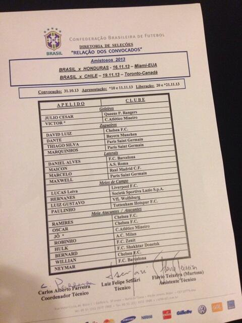 Brazil squad for November friendlies, inc QPRs Cesar, Liverpools Lucas & Chelseas Luiz, Ramires, Oscar & Willian