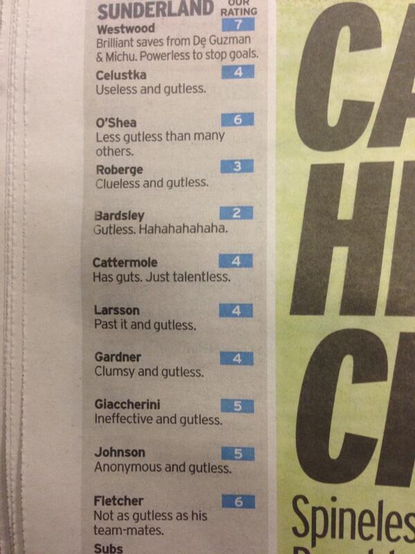 Useless, Clueless & Gutless: The Mirrors brilliant Sunderland player ratings v Swansea