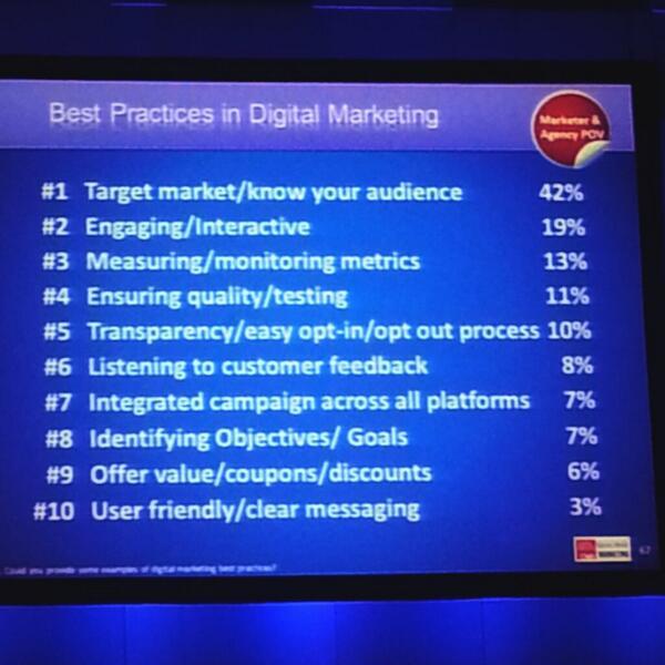 Best practices in digital marketing #digiday13 #ipsosreid http://t.co/u0Nw6WvTC2
