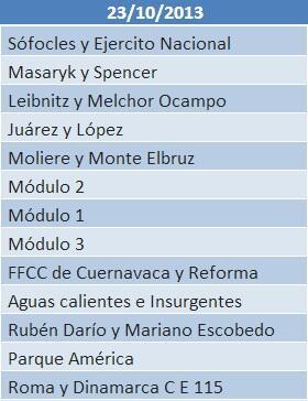 Ecobici Cdmx On Twitter Llega A Tu Destino De Manera
