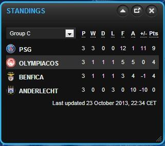 Champions League Group C table, looking pretty damn sexy. One more win will take #PSG through to the last-16 http://t.co/mnL4X19i6i